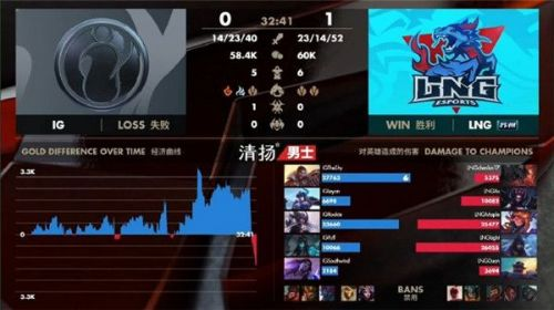 ig战胜lng 有惊无险拿下春季赛常规赛第一名