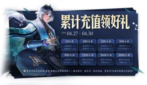 王者荣耀累计充值得豪礼活动玩法 赛季冲刺自选礼包奖励一览