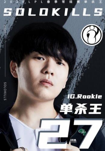 Rookie当选2020LPL春季常规赛单杀王