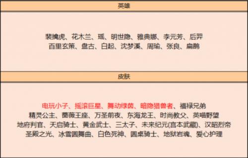 王者荣耀4.14商店碎片更新一览